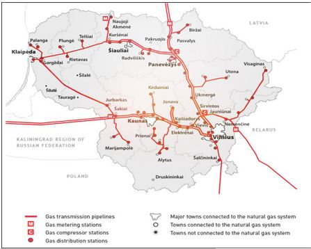 Current gas pipeline network in Lithuania